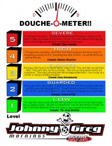 douch-o-meter